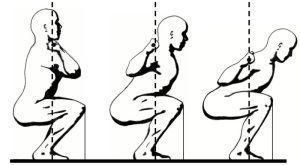 Att ha en fullgod rörlighet i kroppens alla leder är en förutsättning för att hålla sig skadefri under prestationshöjande träning, och att träna för ökad rörlighet är något som länge varit förbehål…