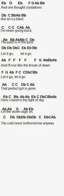 Flute Sheet Music: Let It Go Part 3