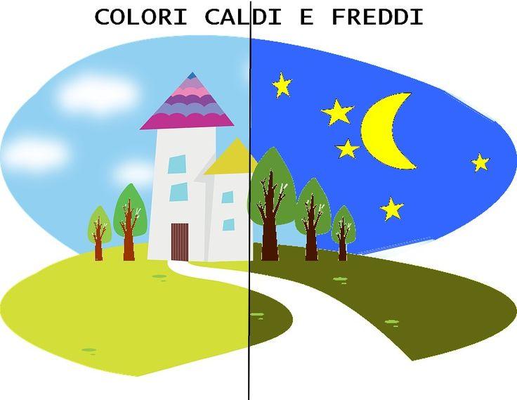 CIAO TUTTI, oggi parliamo di colori caldi e freddi. Come saprete la divisione in colori caldi e freddi e' piu' che altro data dalle sensazioni che trasmettono, infatti se osserviamo i…