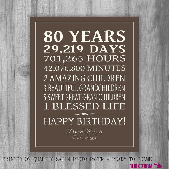 80th BIRTHDAY GIFT Sign Print Personalized Art Mom Dad
