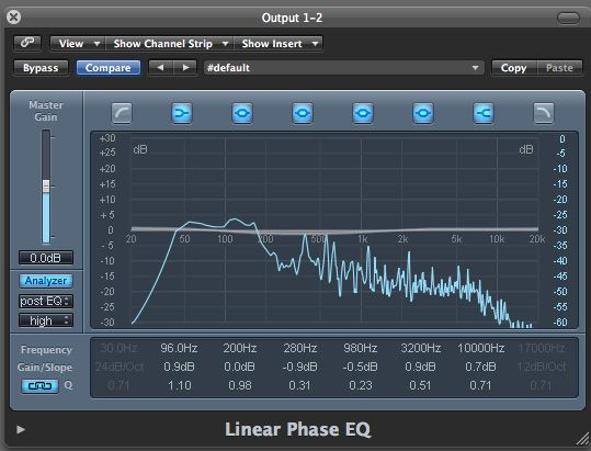 Twice a month we revisit some of our reader favorite posts from throughout the history of Audiotuts+. This tutorial was first published in July 2008. Mastering your tracks can be a bit of a...