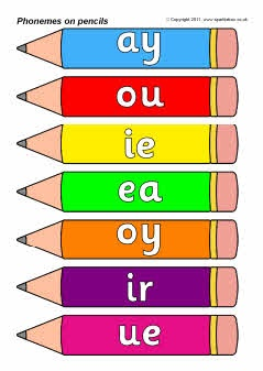 Phase 5 phonemes on pencils (SB6862) - SparkleBox
