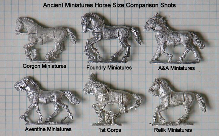 Comparazione proporzioni e scala delle miniature - La Vetrina: Pittura e Modellismo Generico