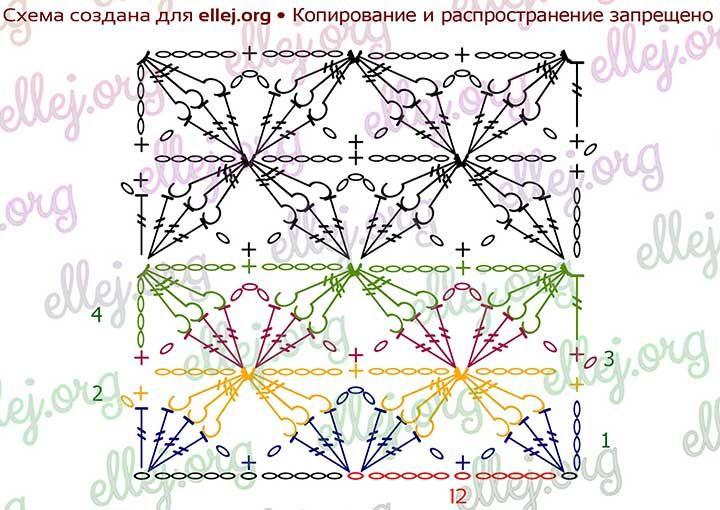 Схема узора Бархатные звезды