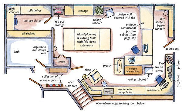 Dream Sewing Spaces — Sewing Studios Book