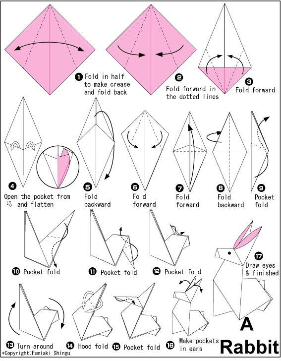 how to make origami rabbit wwwimgkidcom the image