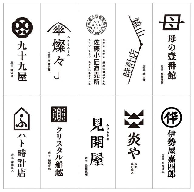 moji:  2010年度 日本デザインコミッティー企画展「銀座目利き百貨街」