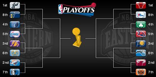 2012 NBA Playoffs Bracket