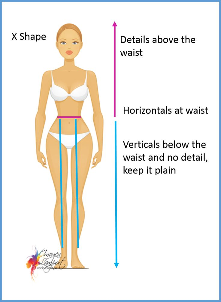 Guide to dressing an X shape or hourglass body. Where to put the verticals (Where to put the horizontals to balance, broaden or highlight. Where to place detail. Where to keep boring/dull/plain/no detail.)