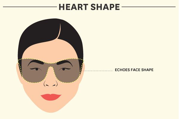 how to find out face shape