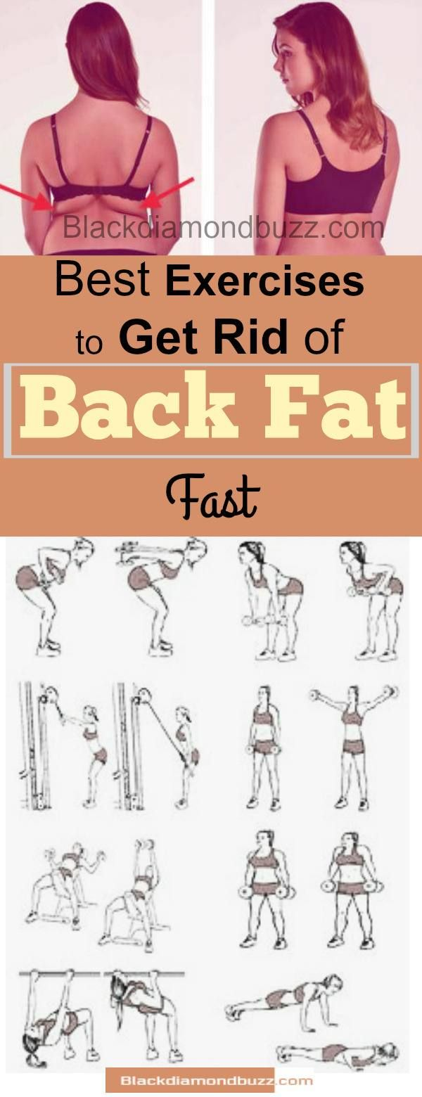Best Exercises to Get Rid of Back Fat at Home