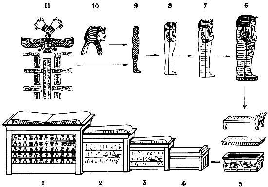 445 best tutankhamun u0026 39 s tomb images on pinterest