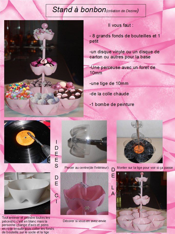 Fabriquer un stand à bonbons ! http://www.feteanniversaire.fr/anniversaire-enfant.html