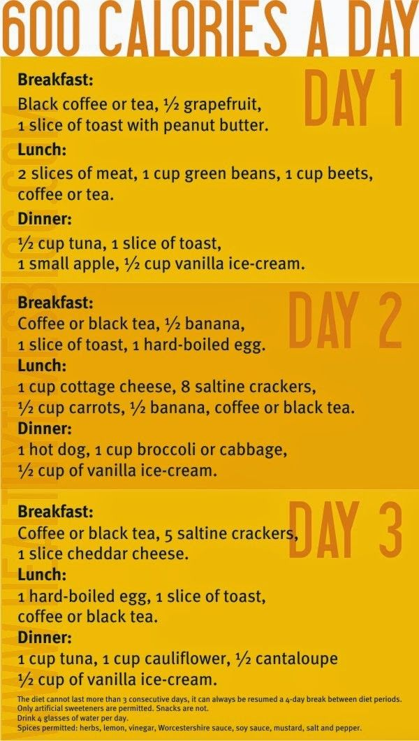 3 Day weight loss Diet