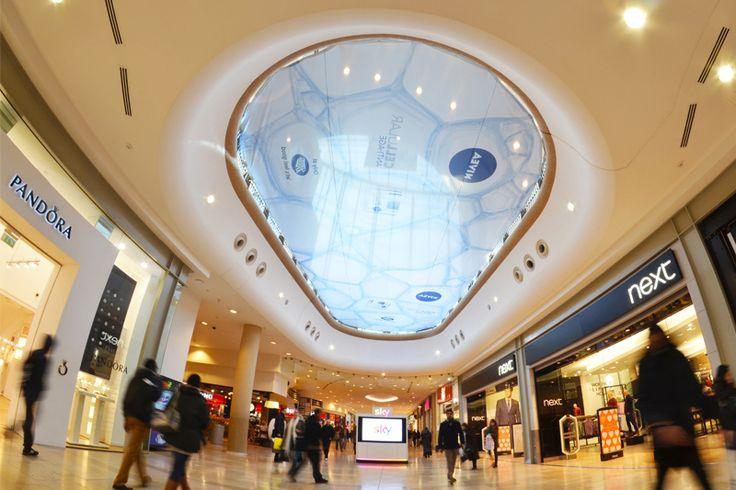 advantages of shopping malls pdf