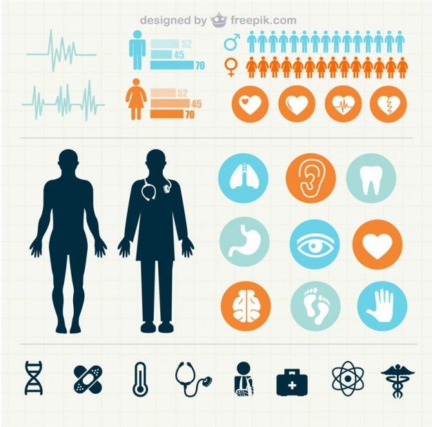 medical infographic design - Google Search