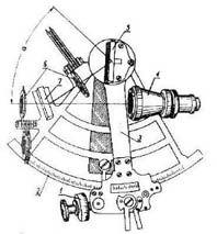Nautisk Instrumentmaker - Google-søk