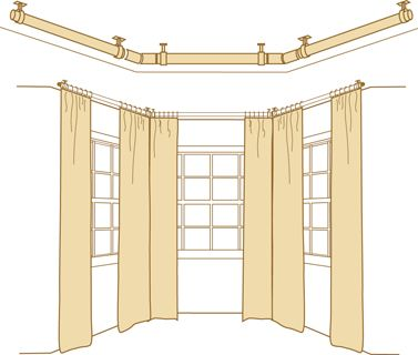 Curtain Rods 5 sided bay window curtain rods : 17 Best ideas about Bay Window Curtain Rail on Pinterest | Bay ...