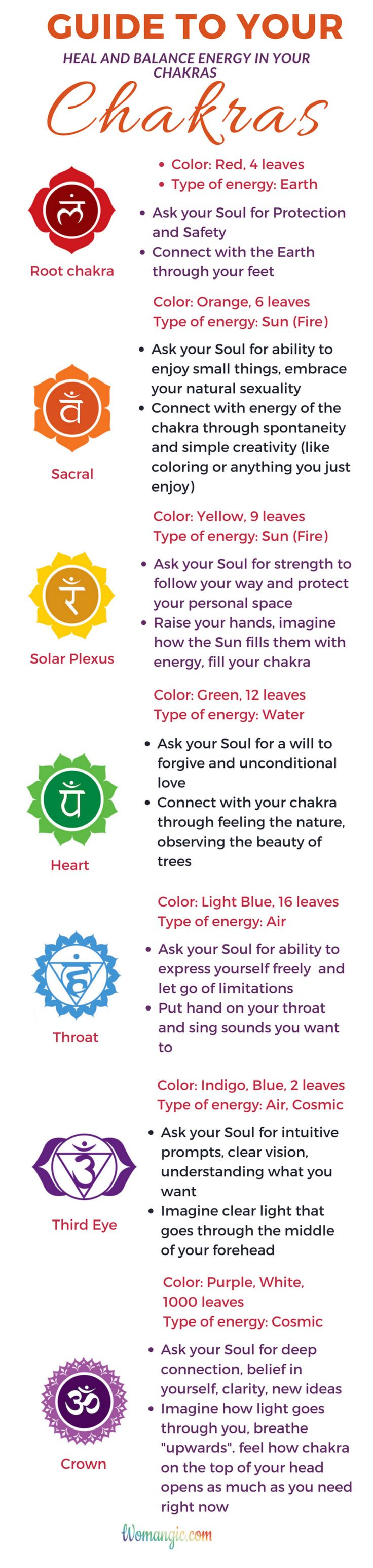Chakra, Chakra Balancing, Root, Sacral, Solar Plexus, Heart, Throat, Third Eye, Crown, Chakra meaning, Chakra affirmation, Chakra Mantra, Chakra Energy, Energy, Chakra articles, Chakra Healing, Chakra Cleanse, Chakra Illustration, Chakra Base, Chakra Images, Chakra Signification, healing, meditation, Confidence | Confidence Women | Confidence Tips | Confidence In Yourself | How To Gain Confidence | Confidence Inspiration| Affirmation | Mantra |