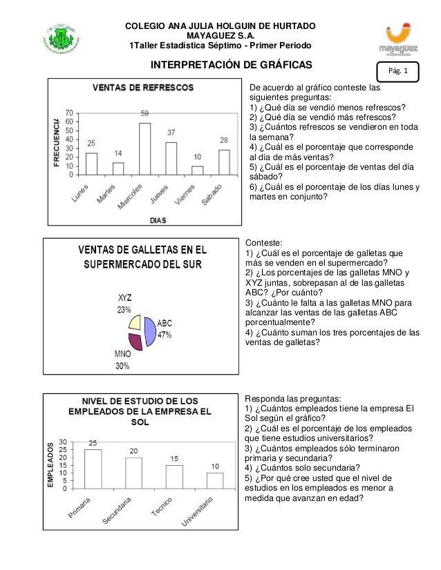 COLEGIO ANA JULIA HOLGUIN DE HURTADO               MAYAGUEZ S.A. 1Taller Estadística Séptimo - Primer Periodo      INTERPR...