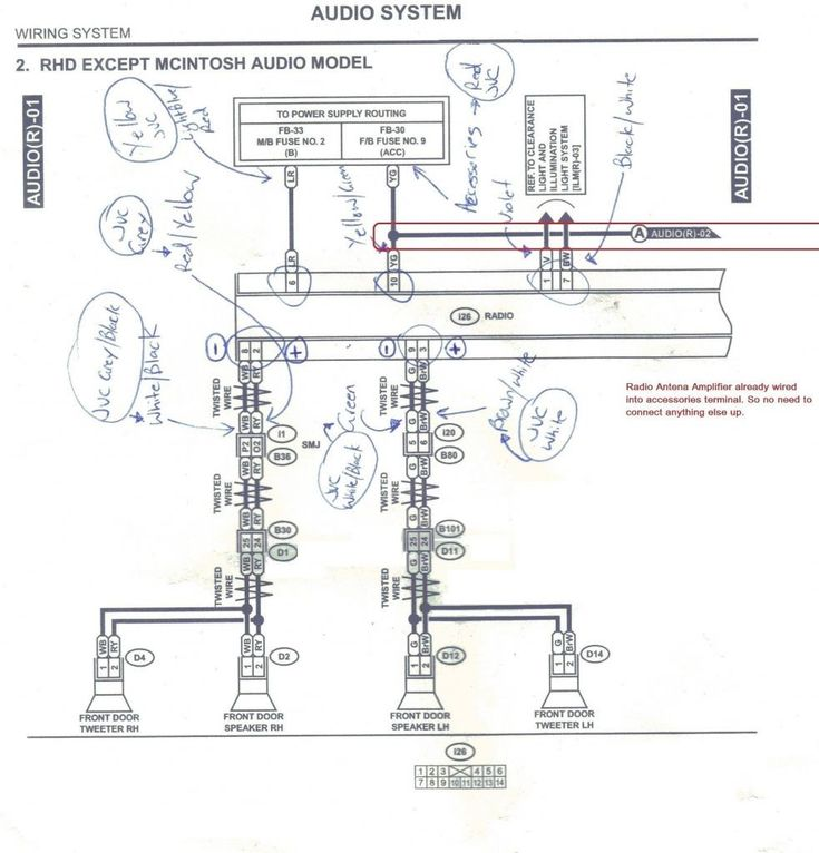 2015 Subaru forester Radio Wiring Diagram Unique in 2020