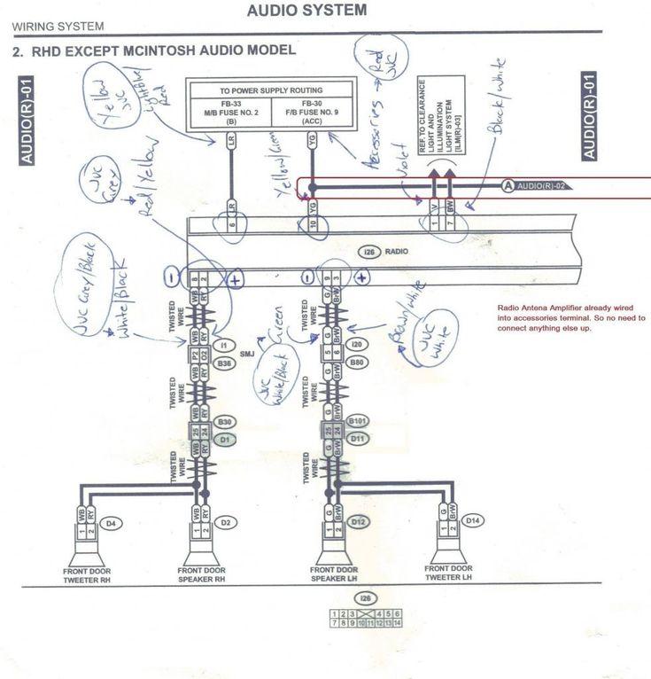 2015 subaru forester radio wiring diagram unique in 2020