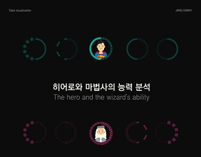 """Check out new work on my @Behance portfolio: """"The hero and the wizard's ability"""" http://be.net/gallery/46592463/The-hero-and-the-wizards-ability"""