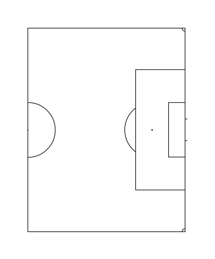 Field Clipart Soccer Field 19 718 X 865 Paper Template Soccer Football Workouts