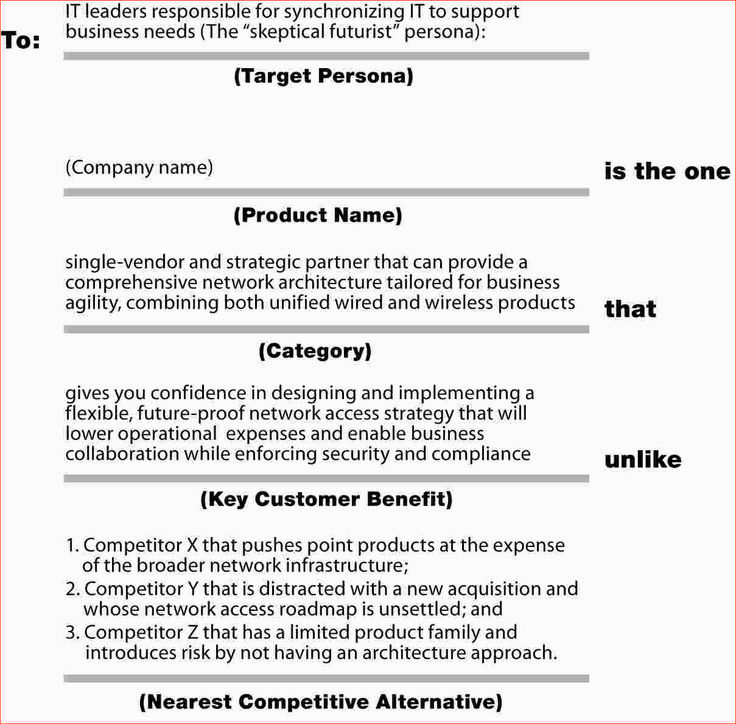 brand positioning statement examples_7jpg I ♥ Branding - statement samples