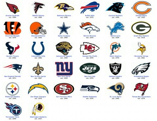 List of all the NFL teams and their names
