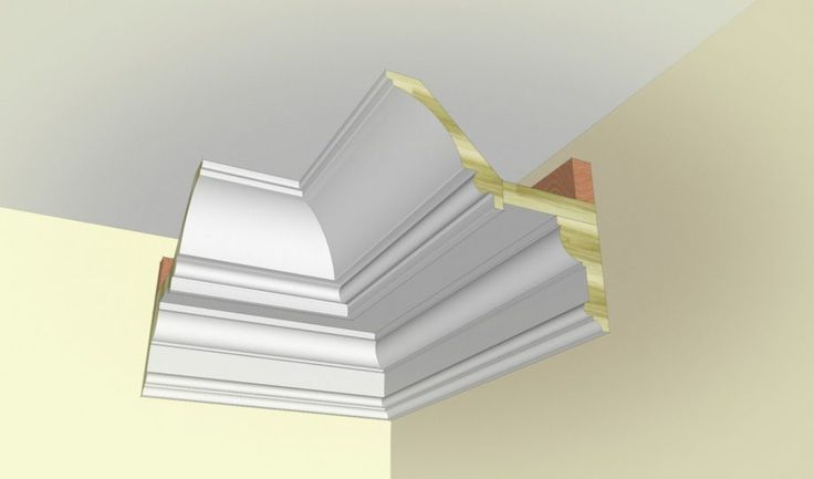 How To Create a Modern Cove Crown Moulding Build-Up with Kuiken Brothers Moulding Profiles - Kuiken Brothers