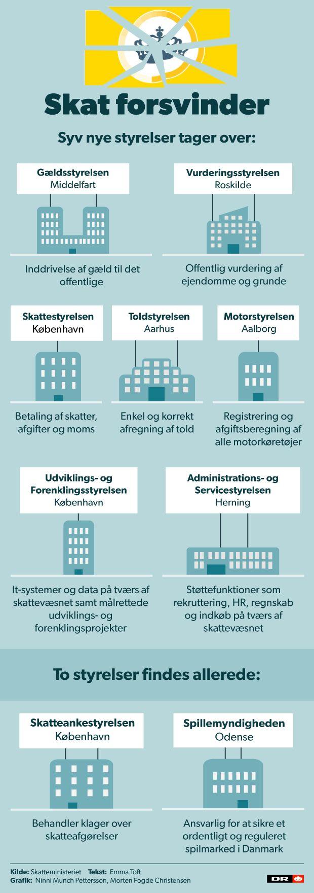 Glade jyske borgmestre får nye skattestyrelser: En fremragende dag | Nyheder | DR