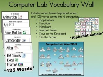 Printable Computer Lab Technology Vocabulary Word Wall - ***125 Words***