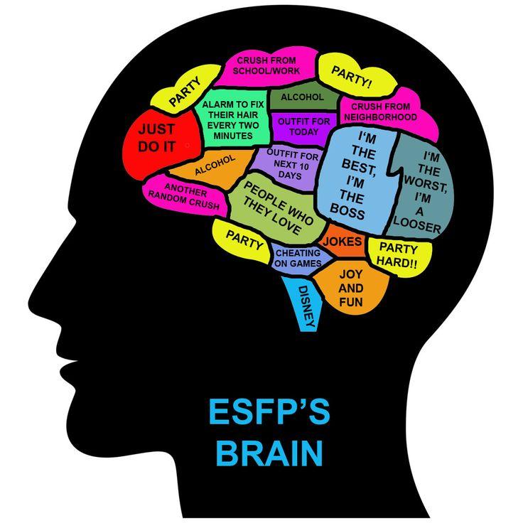 MBTI in Real Life - ESFP