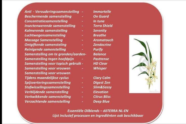 Lijst van werking in Nederlands van doterra blend oliën