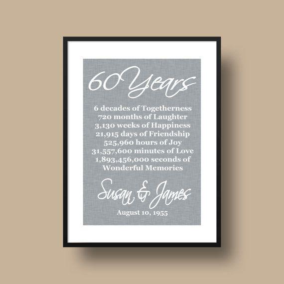 Pin On Wedding Anniversary 2020: 60th Anniversary Gift, Diamond Anniversary, Personalized
