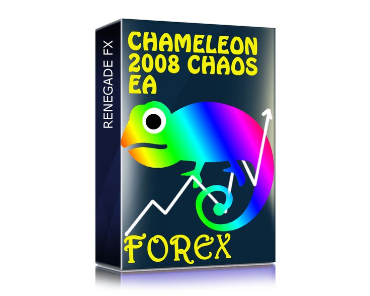 Chameleon 2008 Chaos EA | Just Indicator