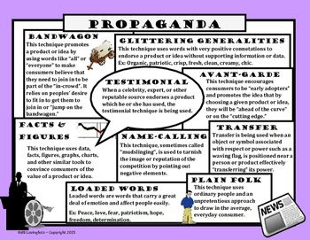 Worksheets Propaganda Techniques Worksheet Answers 17 best ideas about propaganda techniques on pinterest techniques
