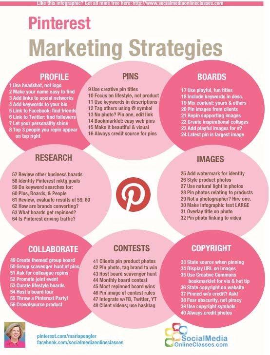 64 estrategias de marketing con #Pinterest #infografia #infographic #socialmedia #marketing - El Rincón de Lombok