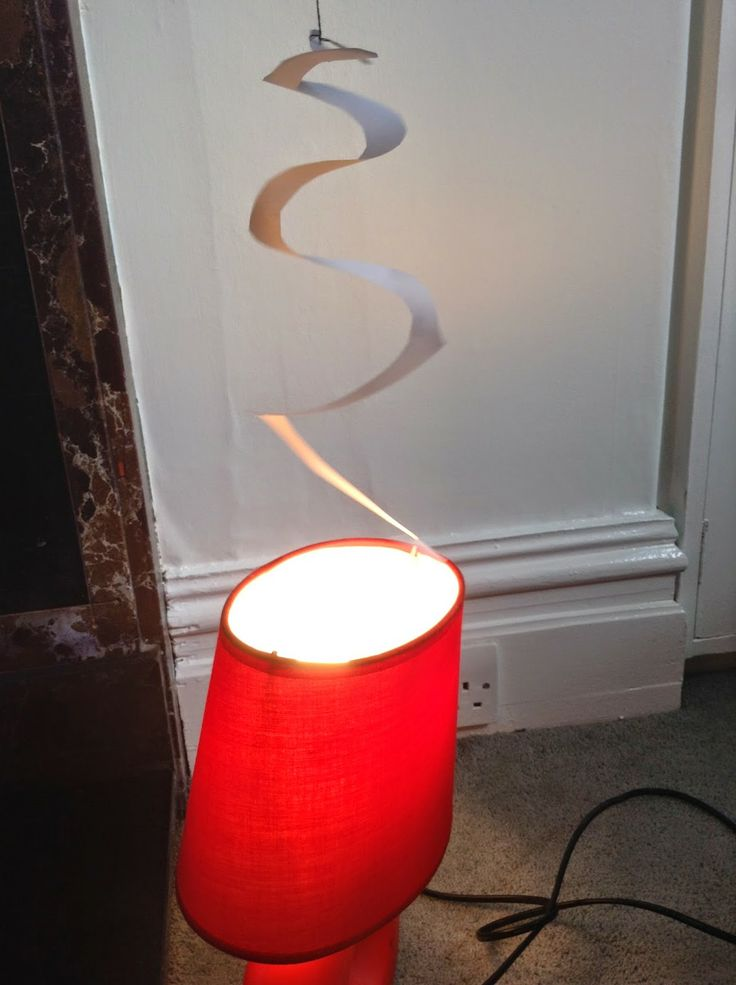 Flame: Creative Children's Ministry: Ascension Spiral Prayers
