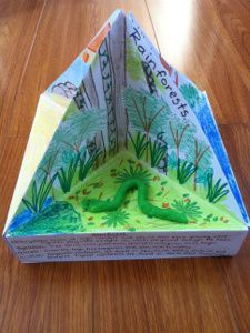 """""""3-D Folderama""""  awesome foldable for the classroom, either research projects or just having the students expand on something."""