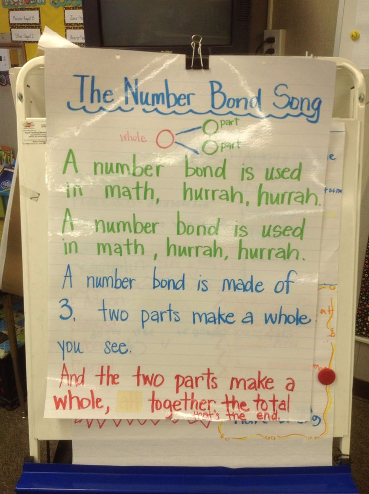 Number bond song. Tune of Ants go Marching.  This song really helps kiddos recall the definition of a number bond and best of all, they LOVE it!- Claudia B.