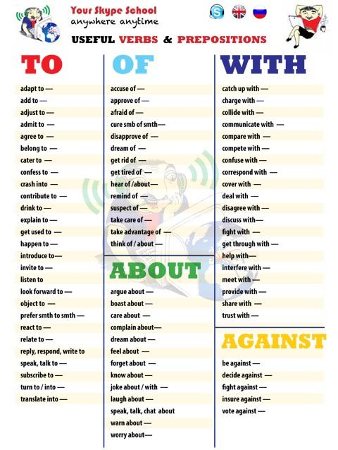 useful #verbs with #prepositions - #yourskypeschool #study #material #grammar