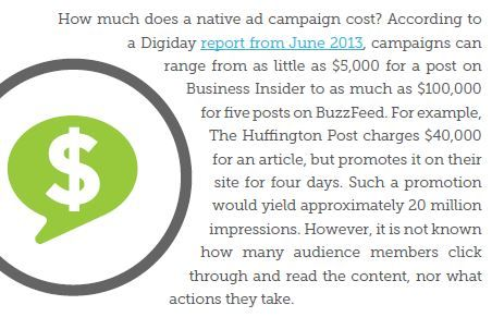 How much does native advertising cost? Snippets of info from Vocus' most recent eBook, The Comprehensive Guide to Native Advertising.
