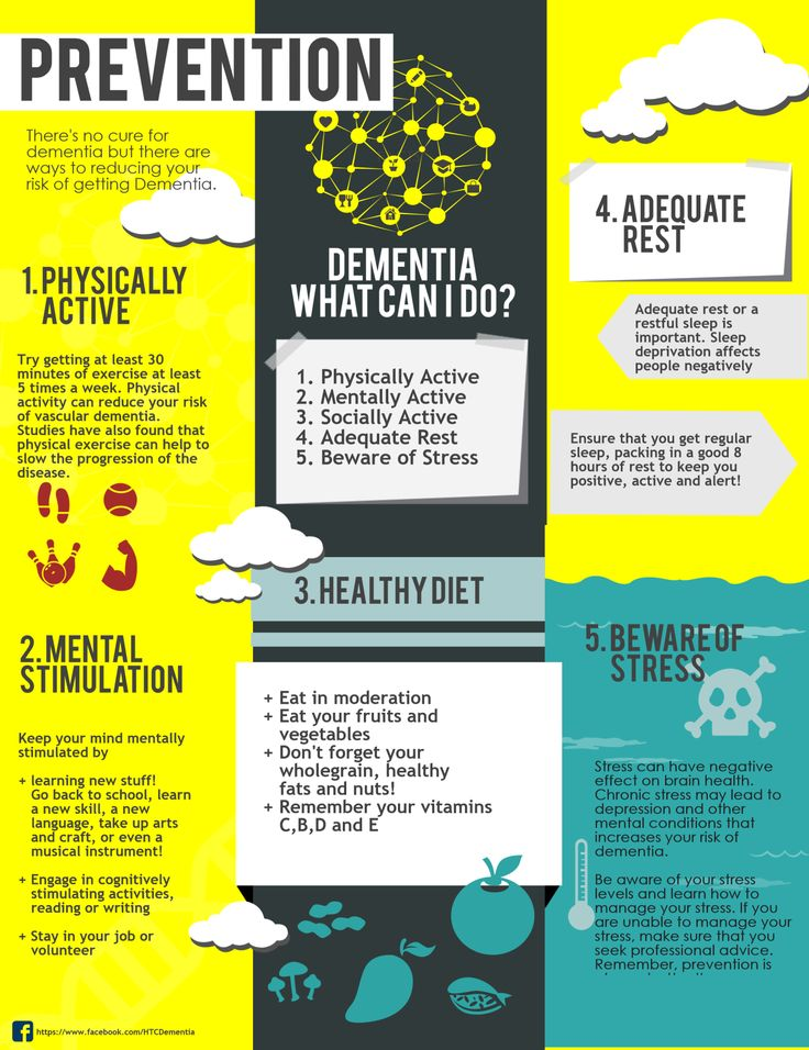 Dementia: Prevention Of Dementia