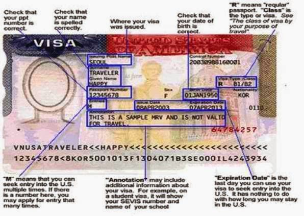 Types of US Visas - A Comprehensive Guide for Filipinos - Pinoy Work and Study Abroad