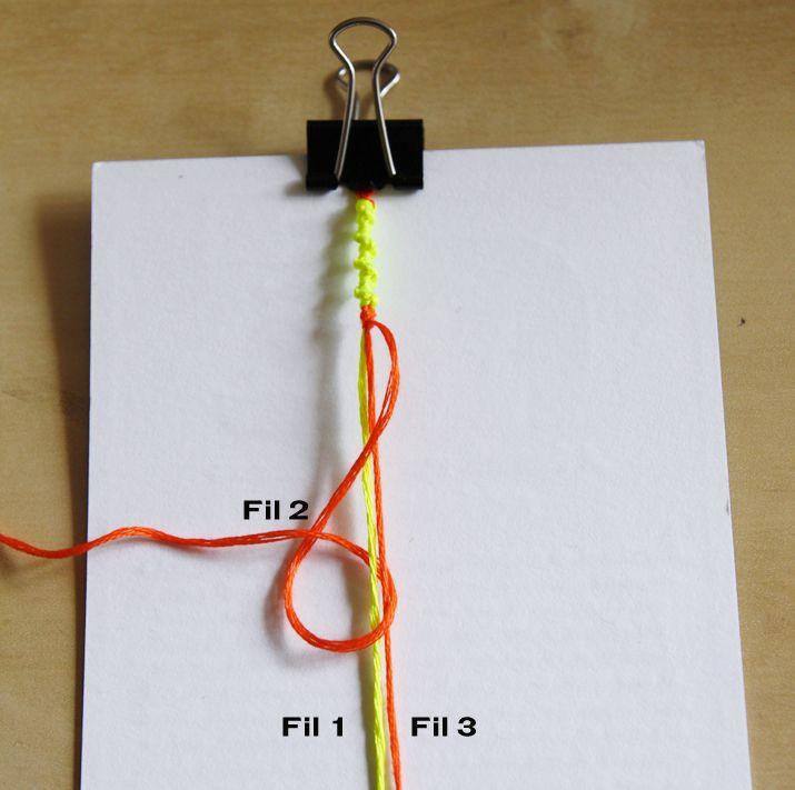 Les 25 meilleures id es de la cat gorie bracelet br silien sur pinterest bracelet amiti - Longueur fil bracelet bresilien ...