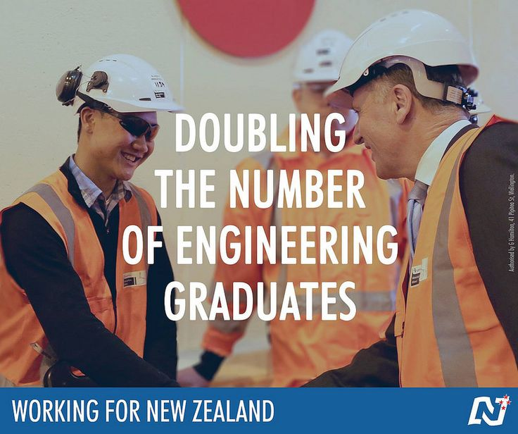 A re-elected National-led government will provide $40m to double the number of engineering graduates and help innovative Kiwi companies grow. http://ntnl.org.nz/1qHtVwn. Keep the team that's #Working4NZ. Party vote National.