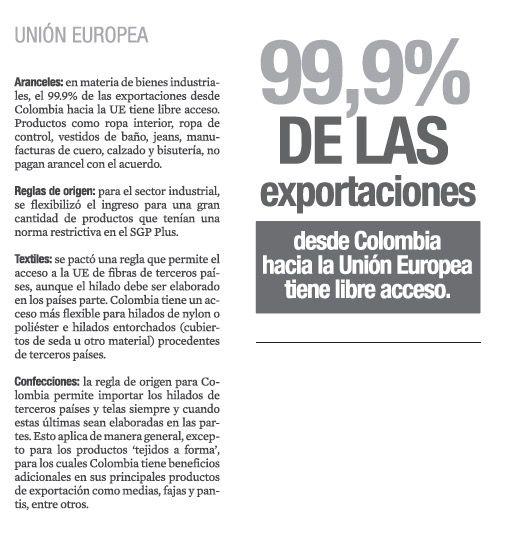 Ventajas del Tratado de Libre Comercio entre la Unión Europea - Colombia y Perú