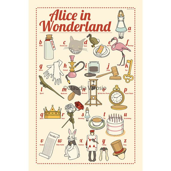 This listing is for an original ABC or Alphabet print inspired by the ever-popular Alice in Wonderland, one of my favourite books as a youngun, as